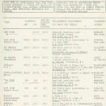 Kryssningsprogram Gripsholm 1960-1961