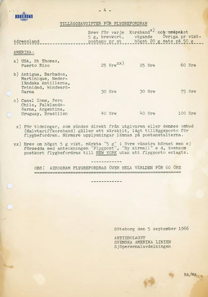 Mail list Kungsholm 4